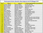 lista partecipanti v7
